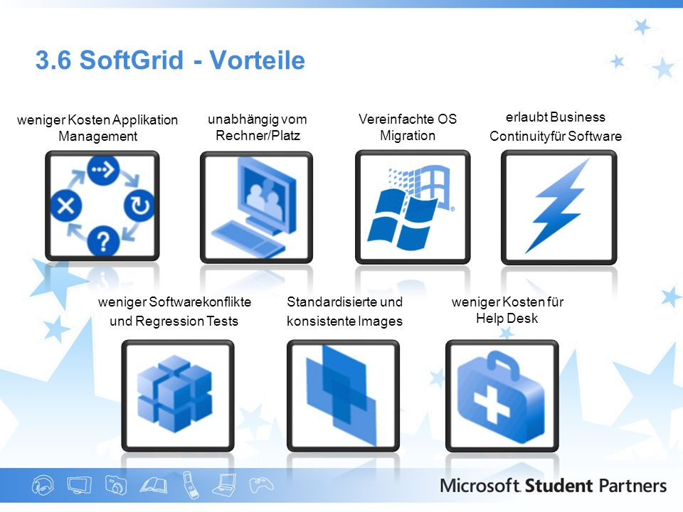 3.6 SoftGrid - Vorteile weniger Kosten Applikation Management