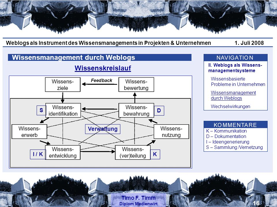 Wissensmanagement durch Weblogs