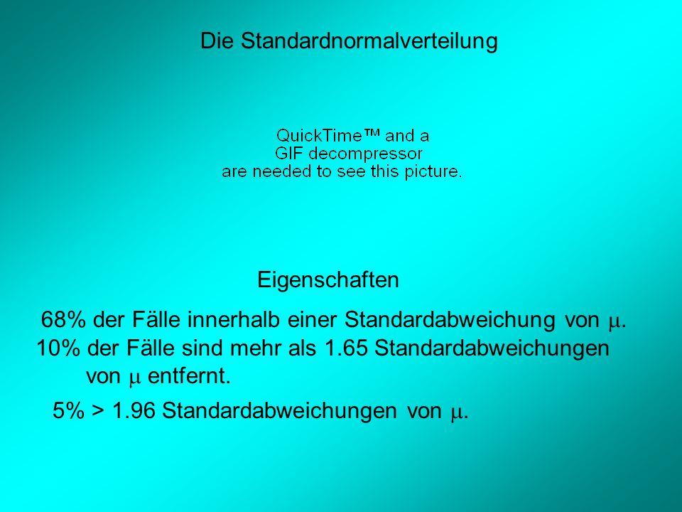 Die Standardnormalverteilung