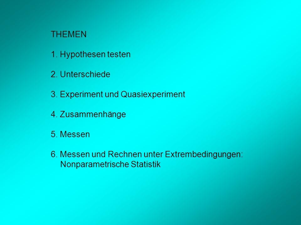 THEMEN 1. Hypothesen testen. 2. Unterschiede. 3. Experiment und Quasiexperiment. 4. Zusammenhänge.
