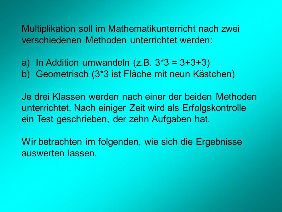 Multiplikation soll im Mathematikunterricht nach zwei