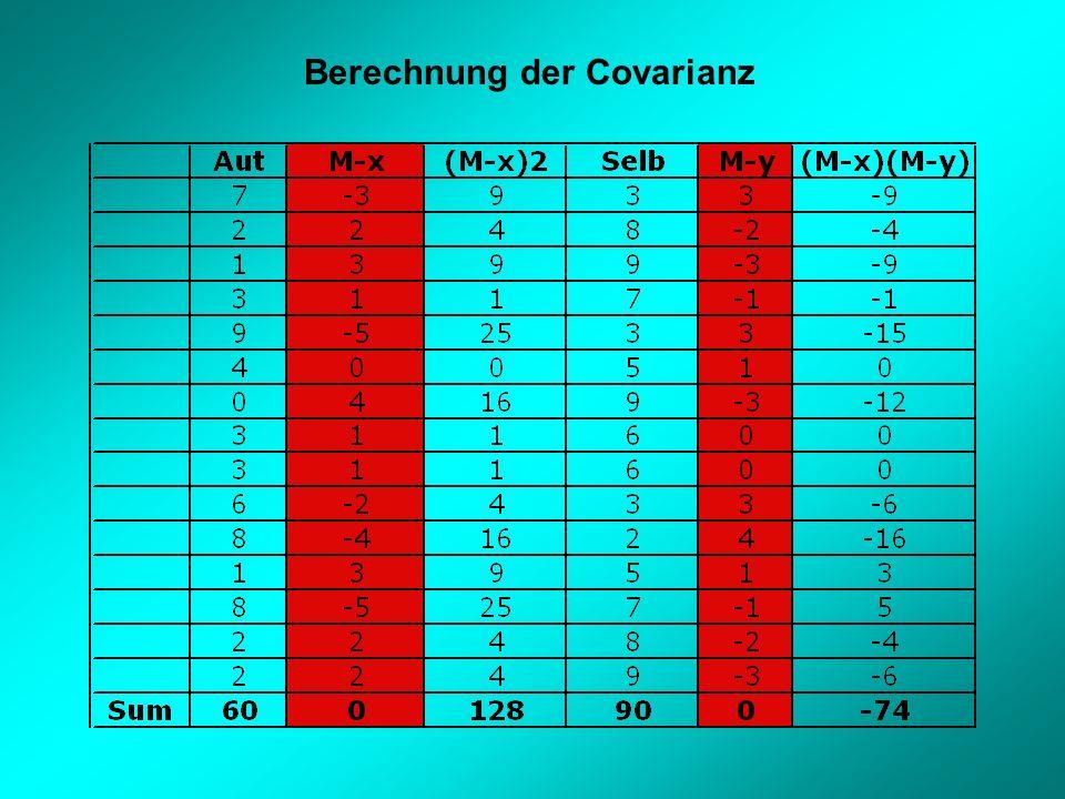 Berechnung der Covarianz