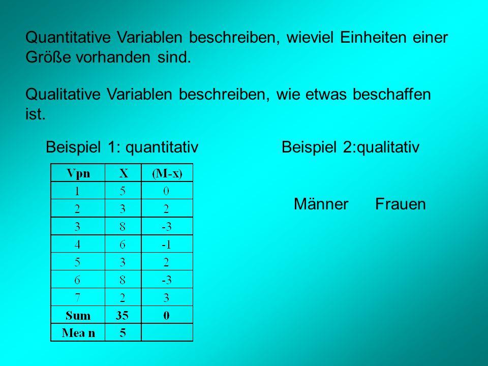 Quantitative Variablen beschreiben, wieviel Einheiten einer
