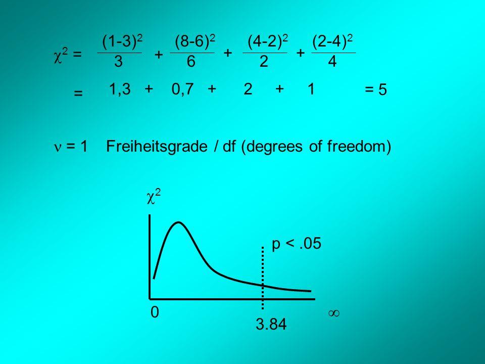 (1-3)2 (8-6)2. (4-2)2. (2-4)2. c2 = + + + 3. 6. 2. 4. 1,3 + 0,7 + 2 + 1.