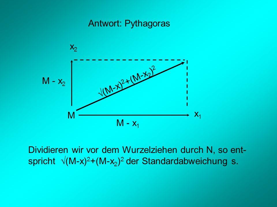 Antwort: Pythagoras x2. √(M-x)2+(M-x2)2. M - x2. x1. M. M - x1. Dividieren wir vor dem Wurzelziehen durch N, so ent-