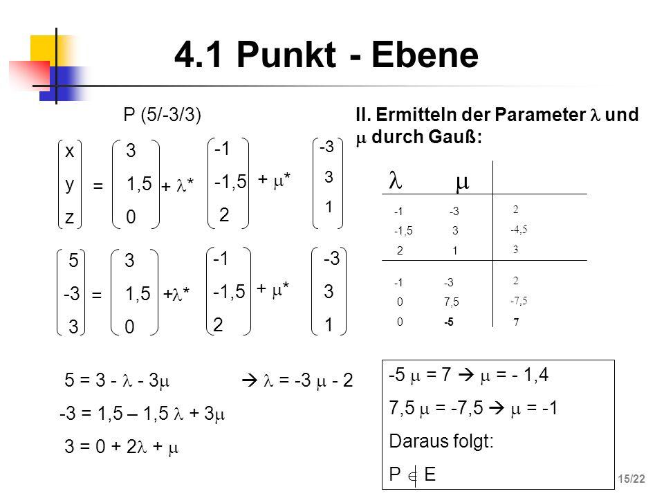 4.1 Punkt - Ebene P (5/-3/3) II. Ermitteln der Parameter  und  durch Gauß: x. y. z. = 3.
