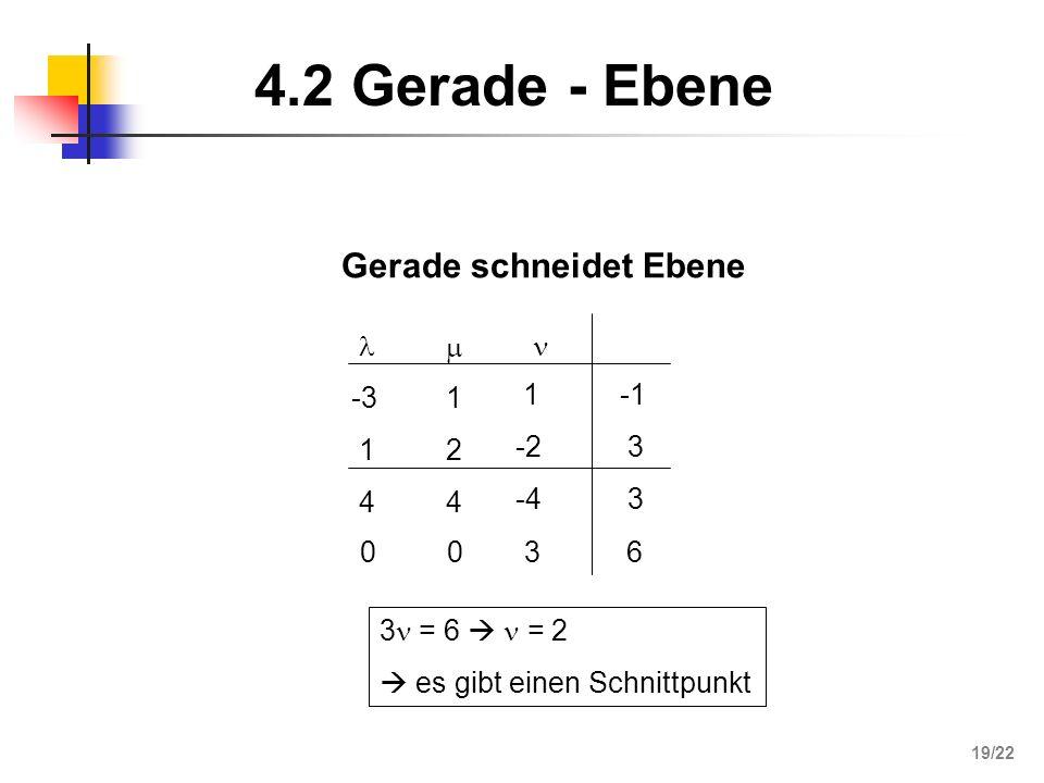 4.2 Gerade - Ebene Gerade schneidet Ebene  -3 1 4 2 -2 -4 3   -1 6