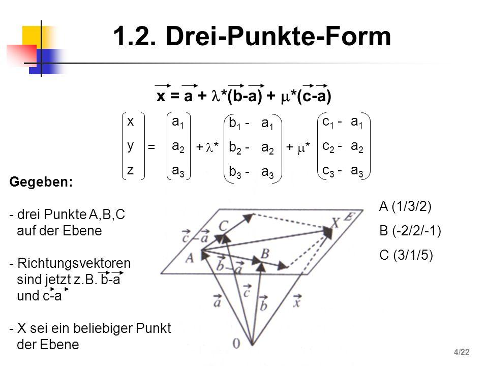 1.2. Drei-Punkte-Form x = a + *(b-a) + *(c-a) x y z a1 a2 a3 b1 -