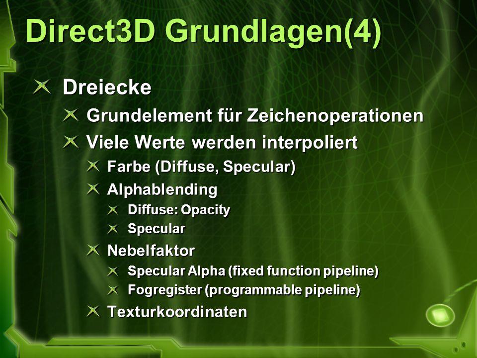 Direct3D Grundlagen(4) Dreiecke Grundelement für Zeichenoperationen