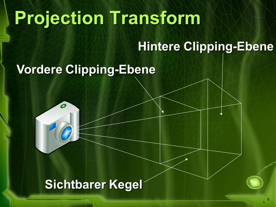 Projection Transform Hintere Clipping-Ebene Vordere Clipping-Ebene