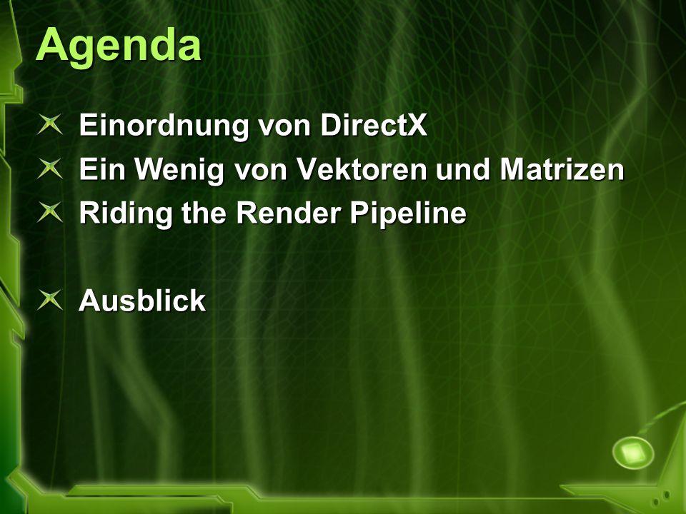 Agenda Einordnung von DirectX Ein Wenig von Vektoren und Matrizen