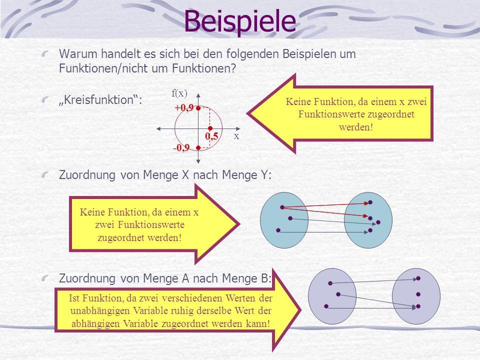 Keine Funktion, da einem x zwei Funktionswerte zugeordnet werden!