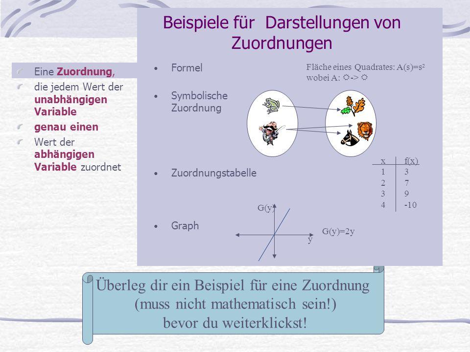Beispiele für Darstellungen von Zuordnungen