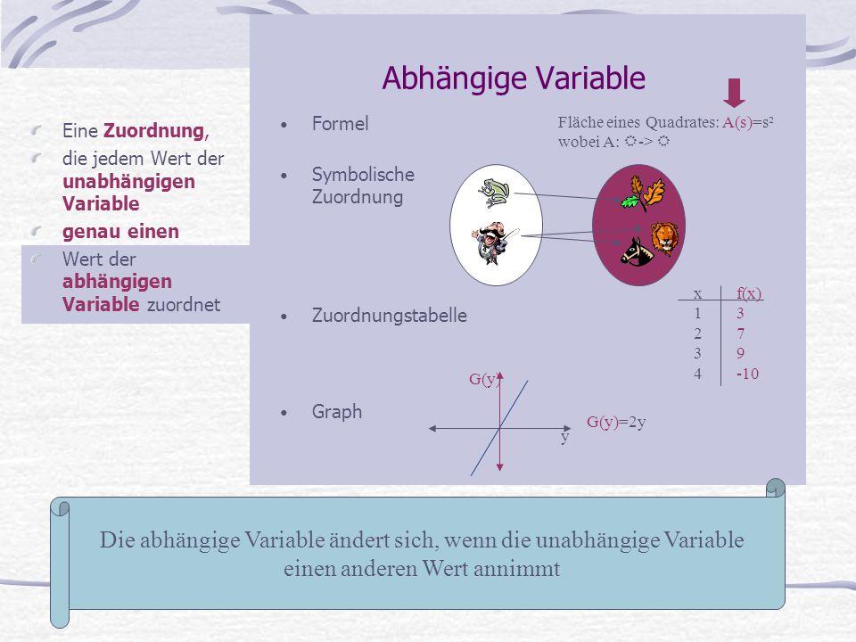 Abhängige Variable Formel. Symbolische Zuordnung. Zuordnungstabelle. Graph. Fläche eines Quadrates: A(s)=s² wobei A: -> 