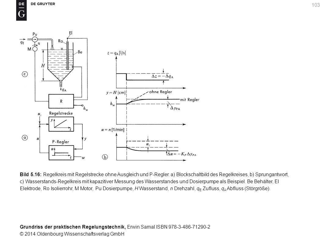 Bild 5. 16: Regelkreis mit Regelstrecke ohne Ausgleich und P-Regler