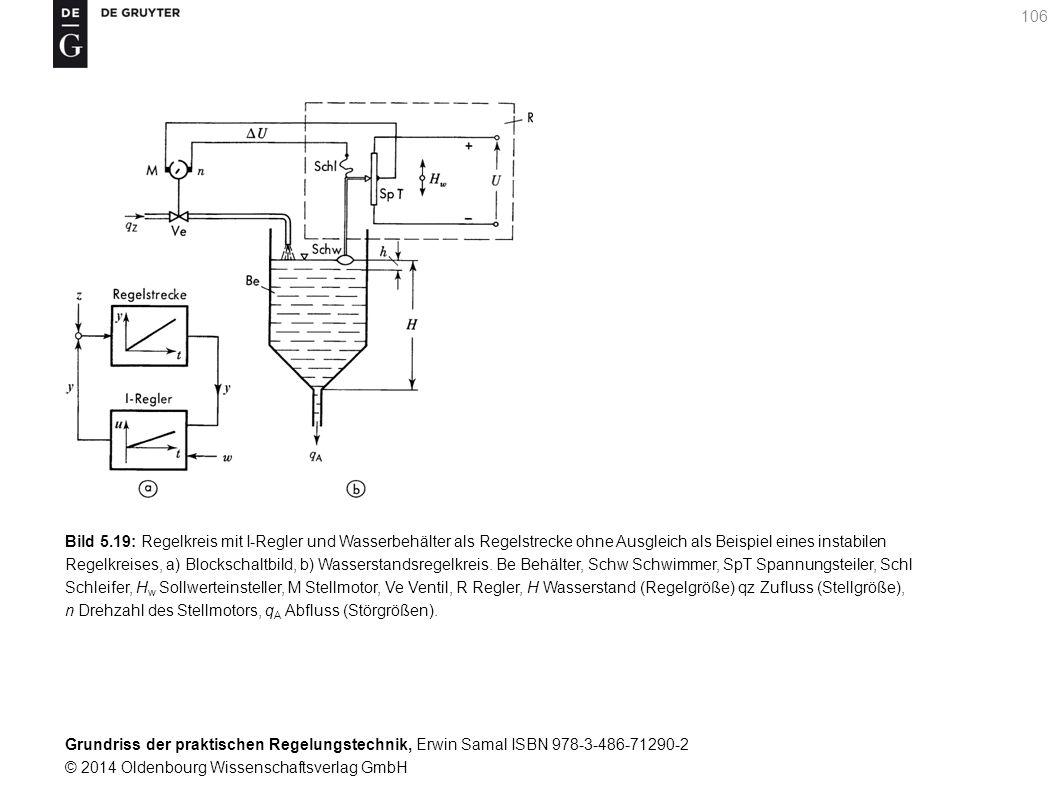 Bild 5.19: Regelkreis mit I-Regler und Wasserbehälter als Regelstrecke ohne Ausgleich als Beispiel eines instabilen Regelkreises, a) Blockschaltbild, b) Wasserstandsregelkreis.