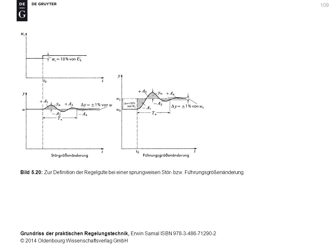 Bild 5.20: Zur Definition der Regelgüte bei einer sprungweisen Stör- bzw. Führungsgrößenänderung.