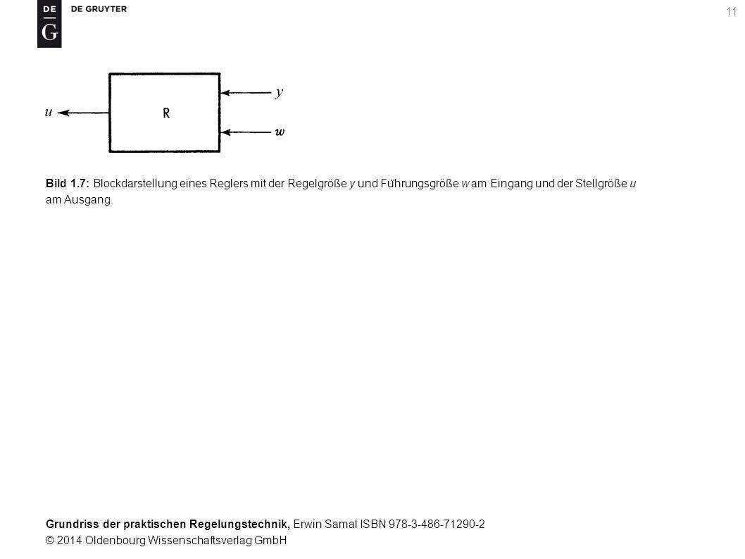 Bild 1.7: Blockdarstellung eines Reglers mit der Regelgröße y und Führungsgröße w am Eingang und der Stellgröße u am Ausgang.
