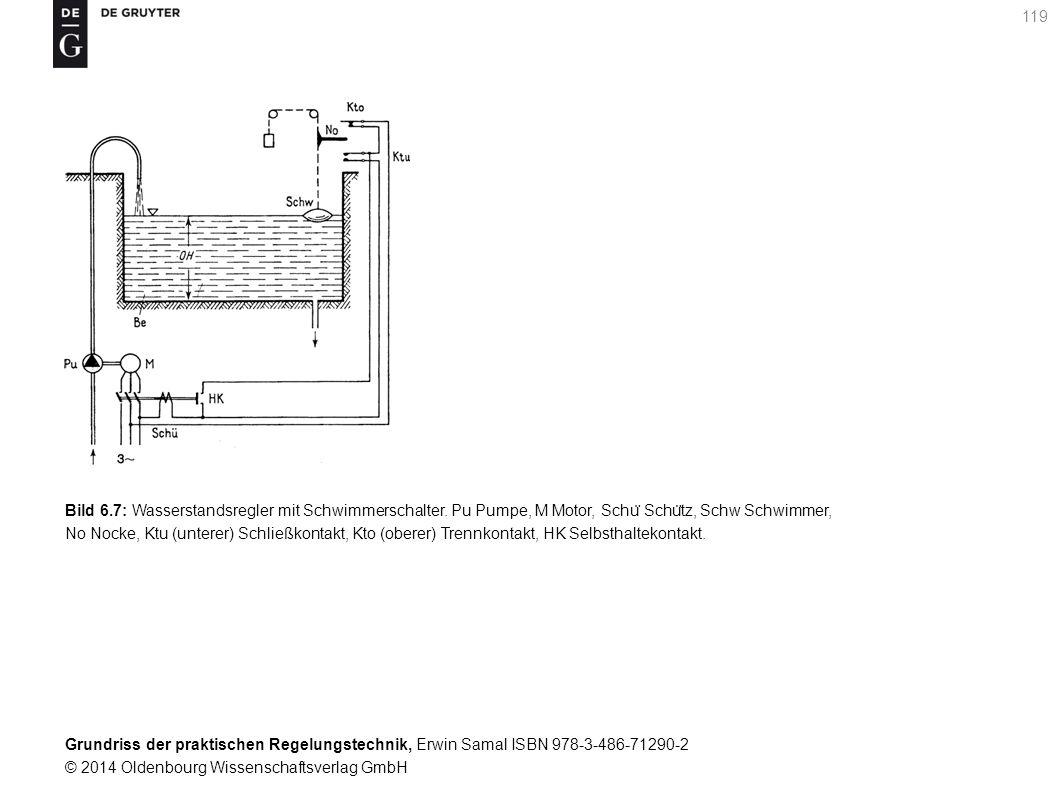 Bild 6. 7: Wasserstandsregler mit Schwimmerschalter