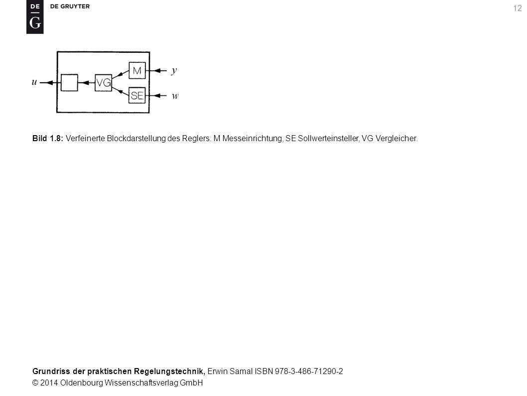 Bild 1. 8: Verfeinerte Blockdarstellung des Reglers