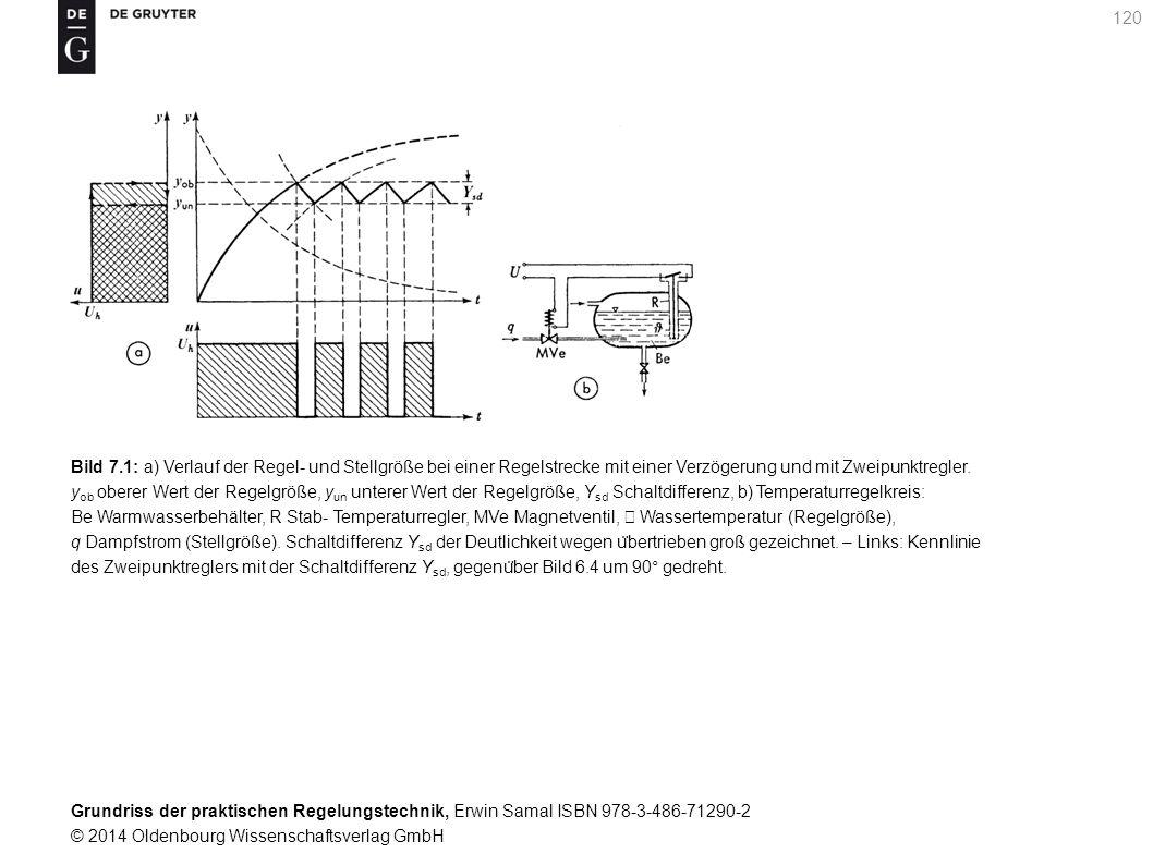 Bild 7.1: a) Verlauf der Regel- und Stellgröße bei einer Regelstrecke mit einer Verzögerung und mit Zweipunktregler.