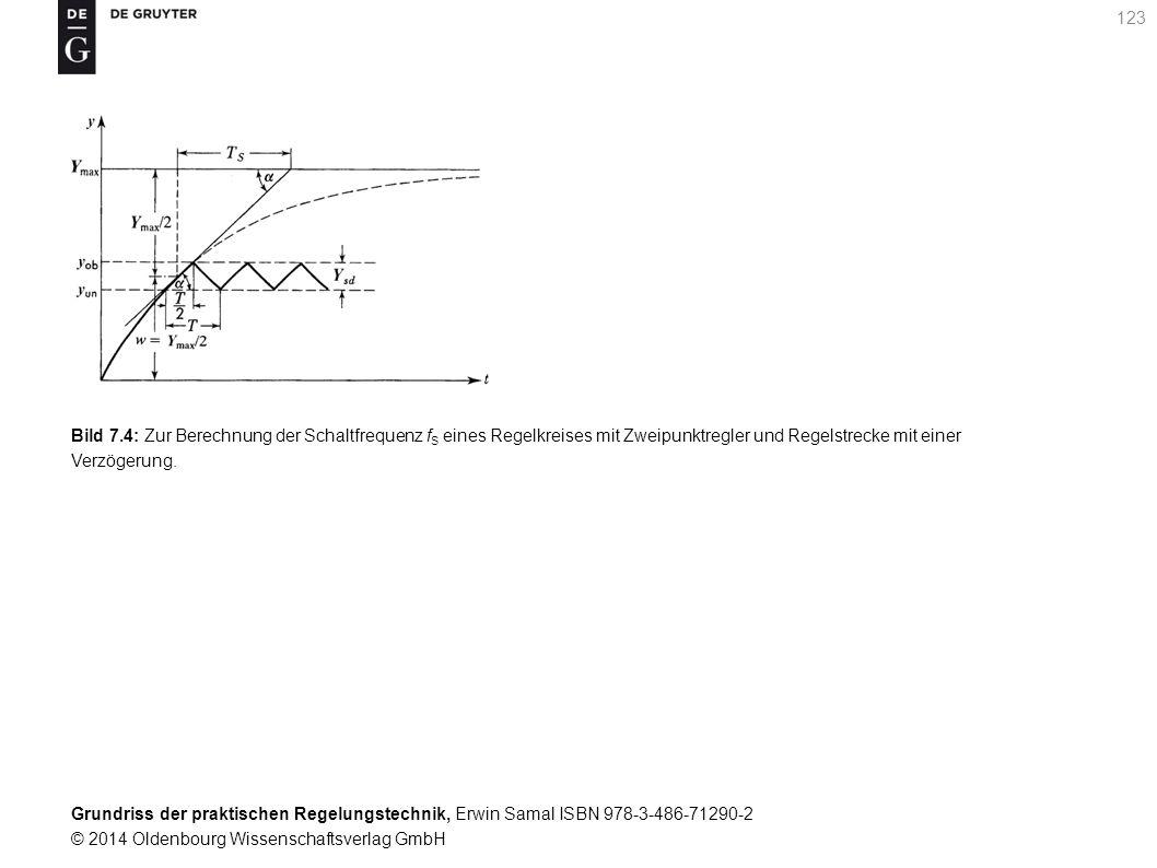 Bild 7.4: Zur Berechnung der Schaltfrequenz fS eines Regelkreises mit Zweipunktregler und Regelstrecke mit einer Verzögerung.