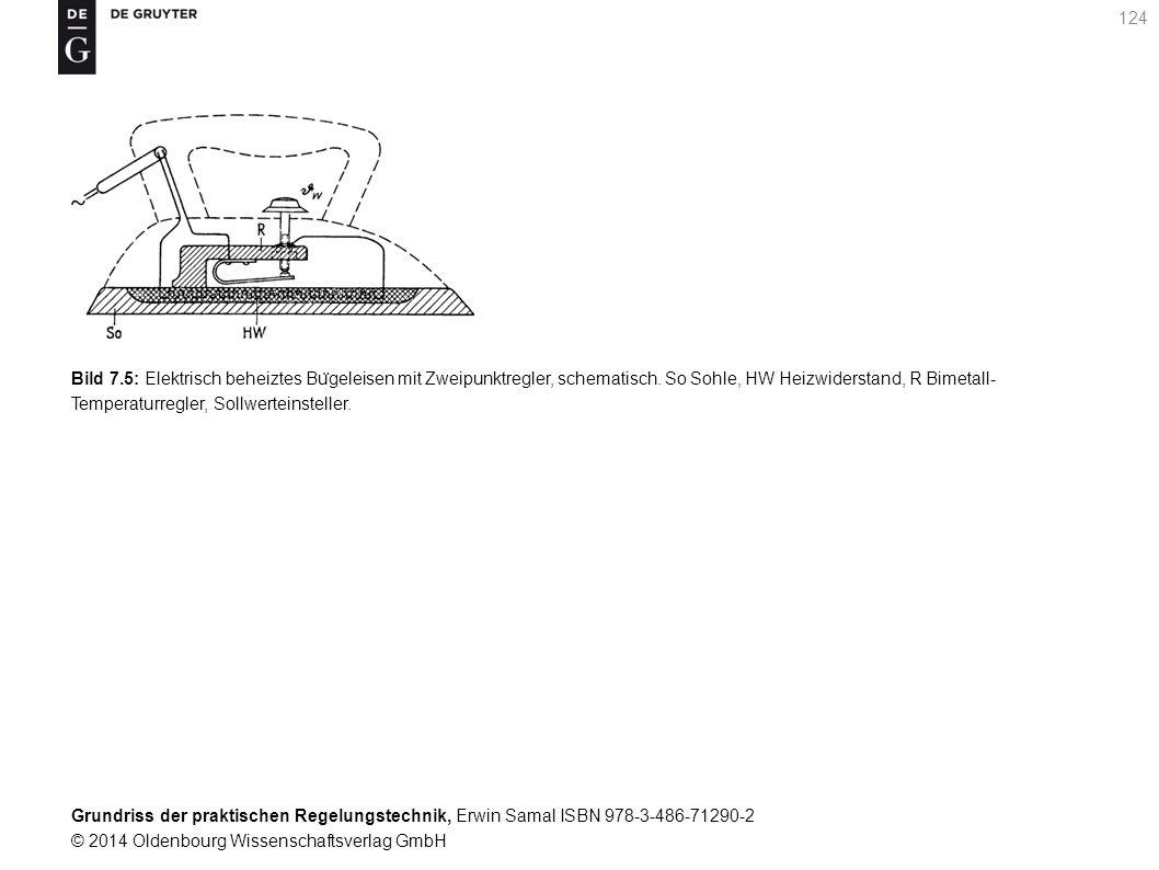 Bild 7.5: Elektrisch beheiztes Bügeleisen mit Zweipunktregler, schematisch.