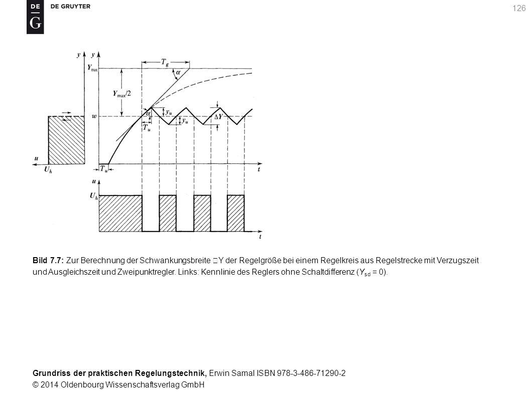 Bild 7.7: Zur Berechnung der Schwankungsbreite Y der Regelgröße bei einem Regelkreis aus Regelstrecke mit Verzugszeit und Ausgleichszeit und Zweipunktregler.
