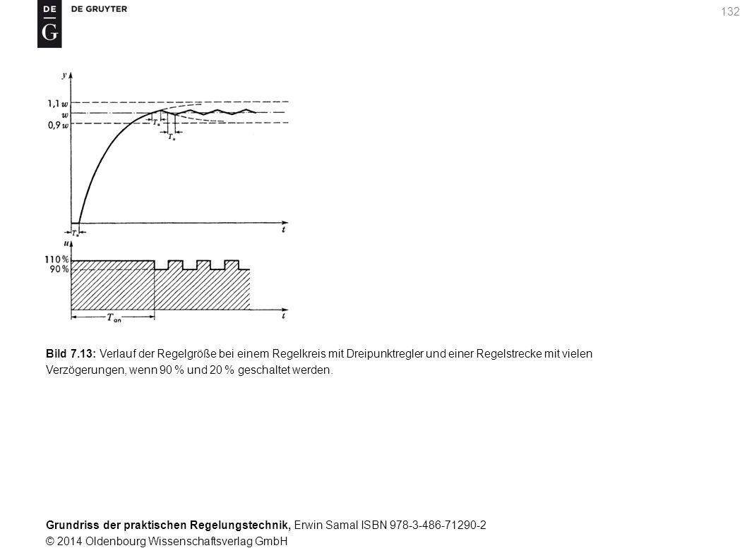 Bild 7.13: Verlauf der Regelgröße bei einem Regelkreis mit Dreipunktregler und einer Regelstrecke mit vielen