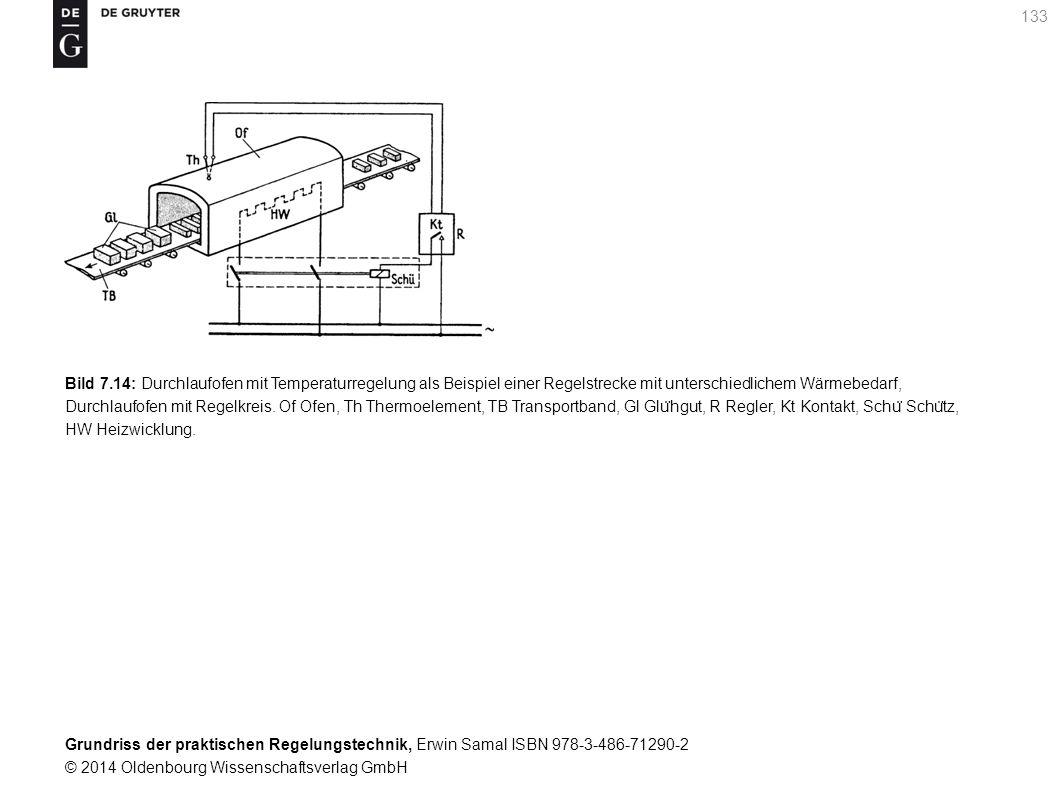 Bild 7.14: Durchlaufofen mit Temperaturregelung als Beispiel einer Regelstrecke mit unterschiedlichem Wärmebedarf,