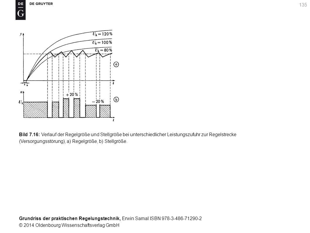 Bild 7.16: Verlauf der Regelgröße und Stellgröße bei unterschiedlicher Leistungszufuhr zur Regelstrecke (Versorgungsstörung), a) Regelgröße, b) Stellgröße.