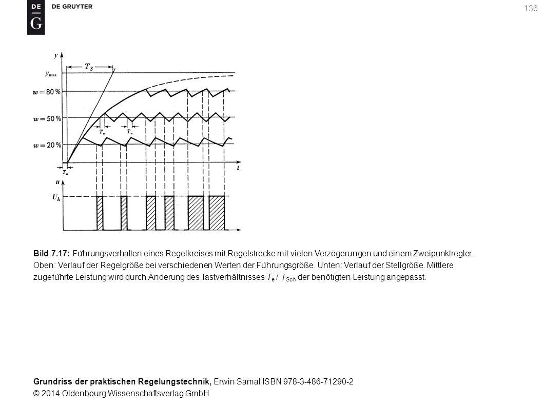Bild 7.17: Führungsverhalten eines Regelkreises mit Regelstrecke mit vielen Verzögerungen und einem Zweipunktregler.