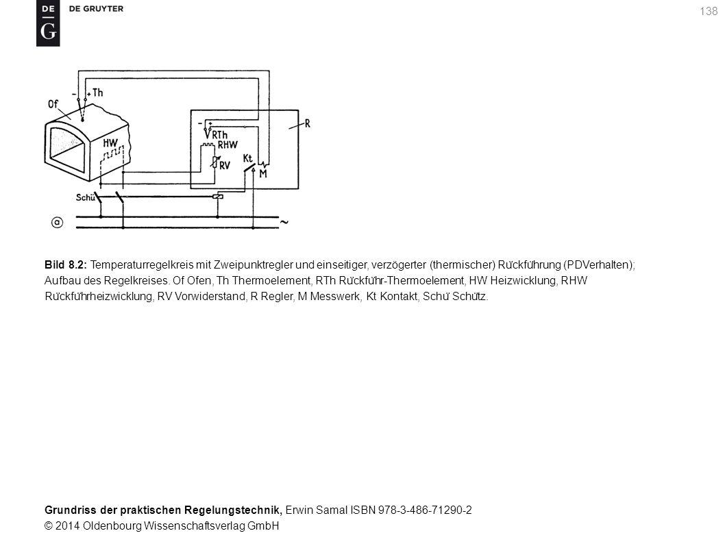 Bild 8.2: Temperaturregelkreis mit Zweipunktregler und einseitiger, verzögerter (thermischer) Rückführung (PDVerhalten); Aufbau des Regelkreises.