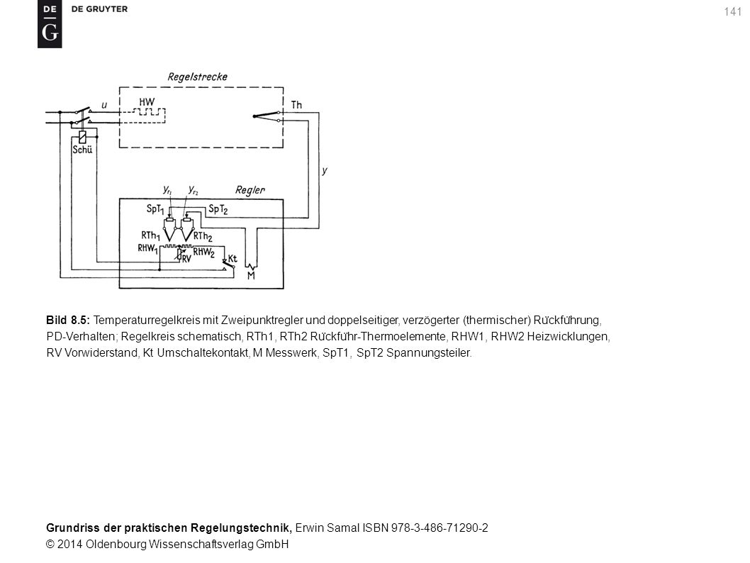 Bild 8.5: Temperaturregelkreis mit Zweipunktregler und doppelseitiger, verzögerter (thermischer) Rückführung,