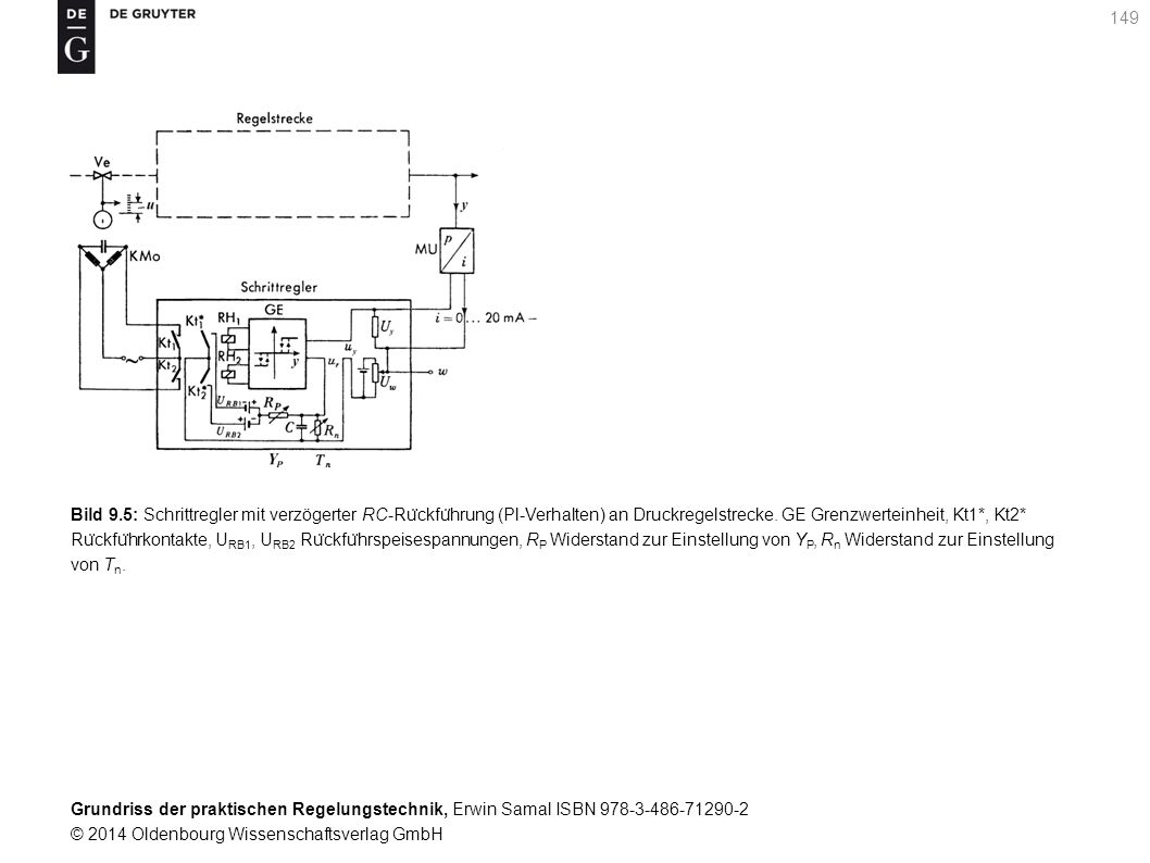 Bild 9.5: Schrittregler mit verzögerter RC-Rückführung (Pl-Verhalten) an Druckregelstrecke.
