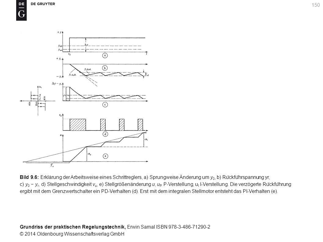 Bild 9.6: Erklärung der Arbeitsweise eines Schrittreglers, a) Sprungweise Änderung um y0, b) Rückführspannung yr,