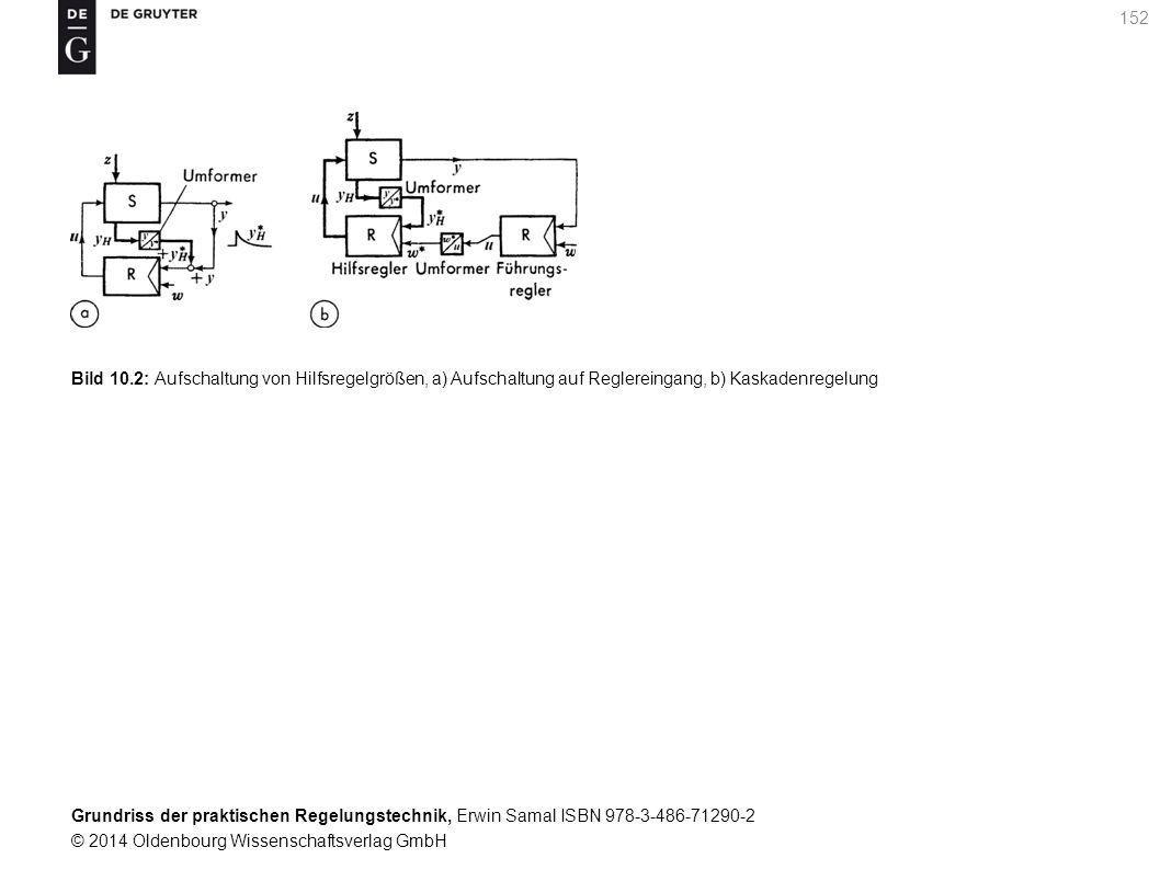 Bild 10.2: Aufschaltung von Hilfsregelgrößen, a) Aufschaltung auf Reglereingang, b) Kaskadenregelung