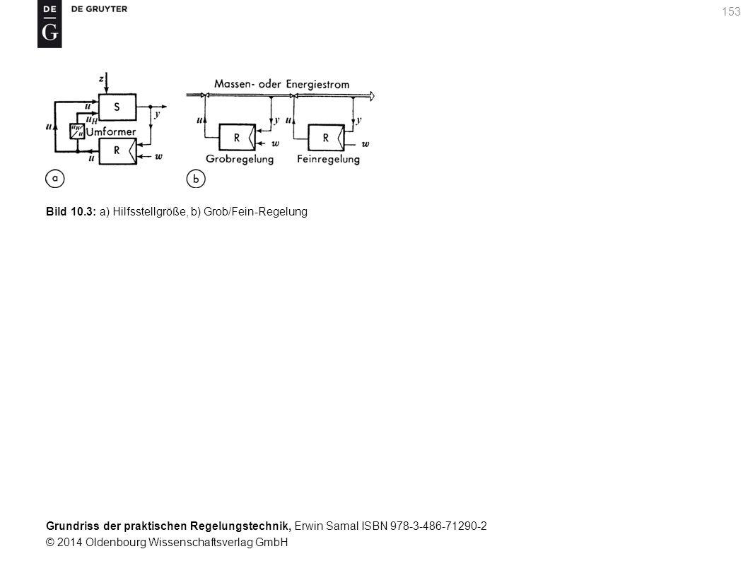 Bild 10.3: a) Hilfsstellgröße, b) Grob/Fein-Regelung