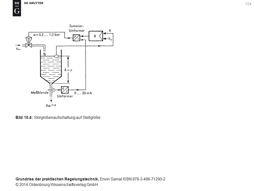 Bild 10.4: Störgrößenaufschaltung auf Stellgröße