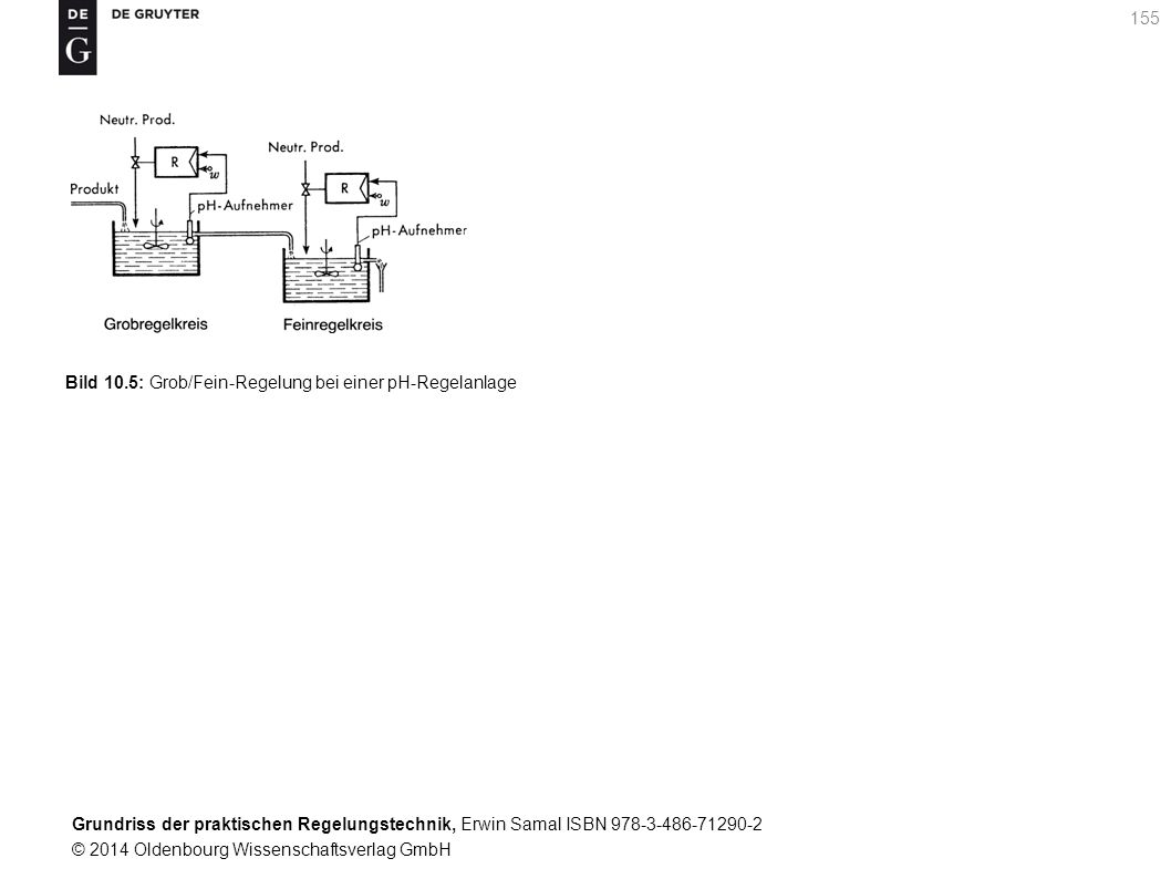 Bild 10.5: Grob/Fein-Regelung bei einer pH-Regelanlage