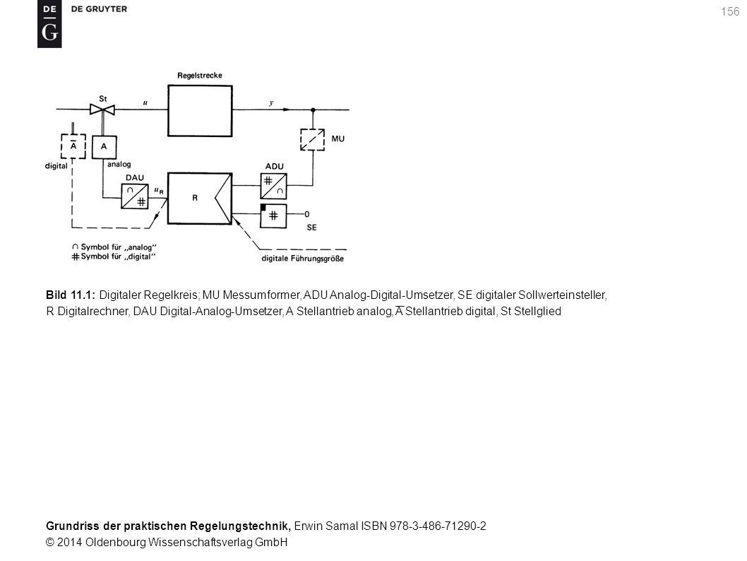 Bild 11.1: Digitaler Regelkreis; MU Messumformer, ADU Analog-Digital-Umsetzer, SE digitaler Sollwerteinsteller,