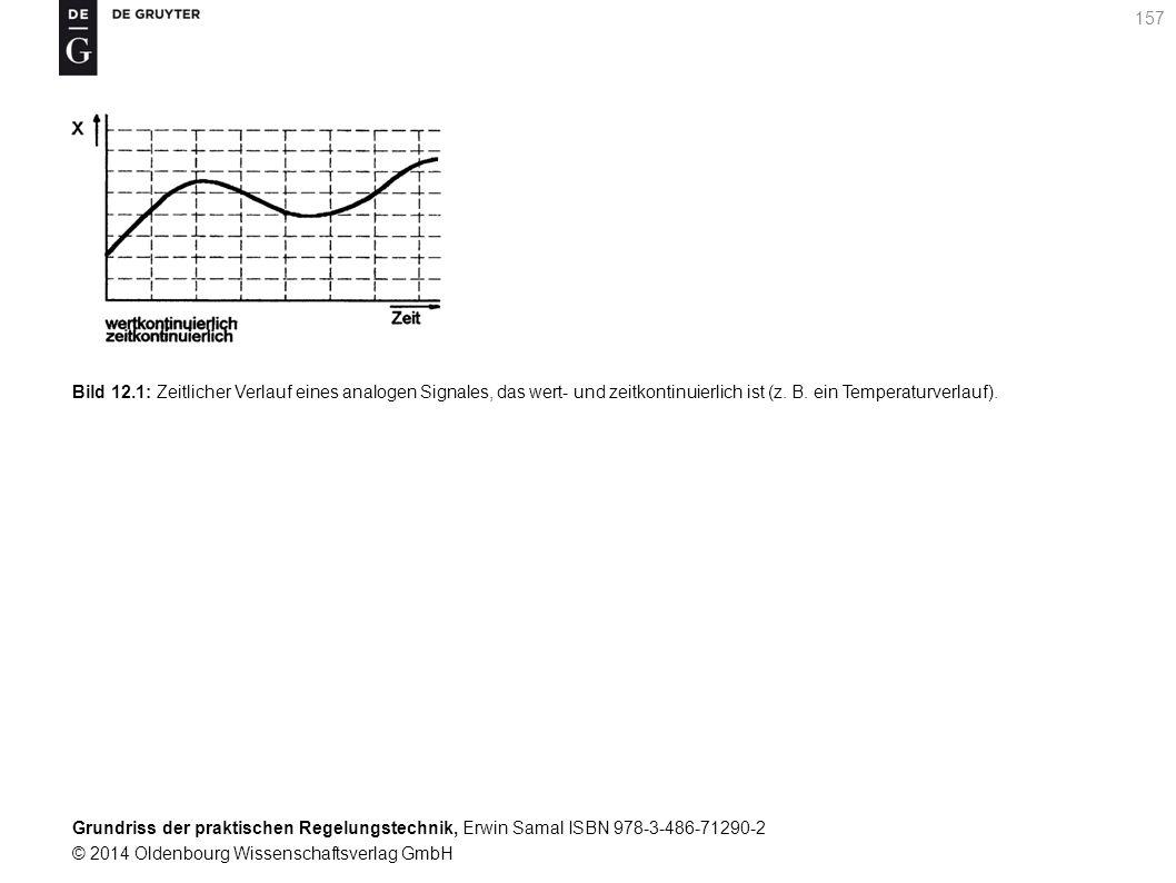 Bild 12.1: Zeitlicher Verlauf eines analogen Signales, das wert- und zeitkontinuierlich ist (z.