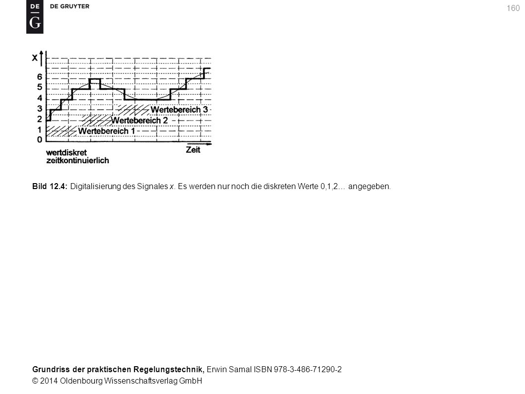 Bild 12. 4: Digitalisierung des Signales x