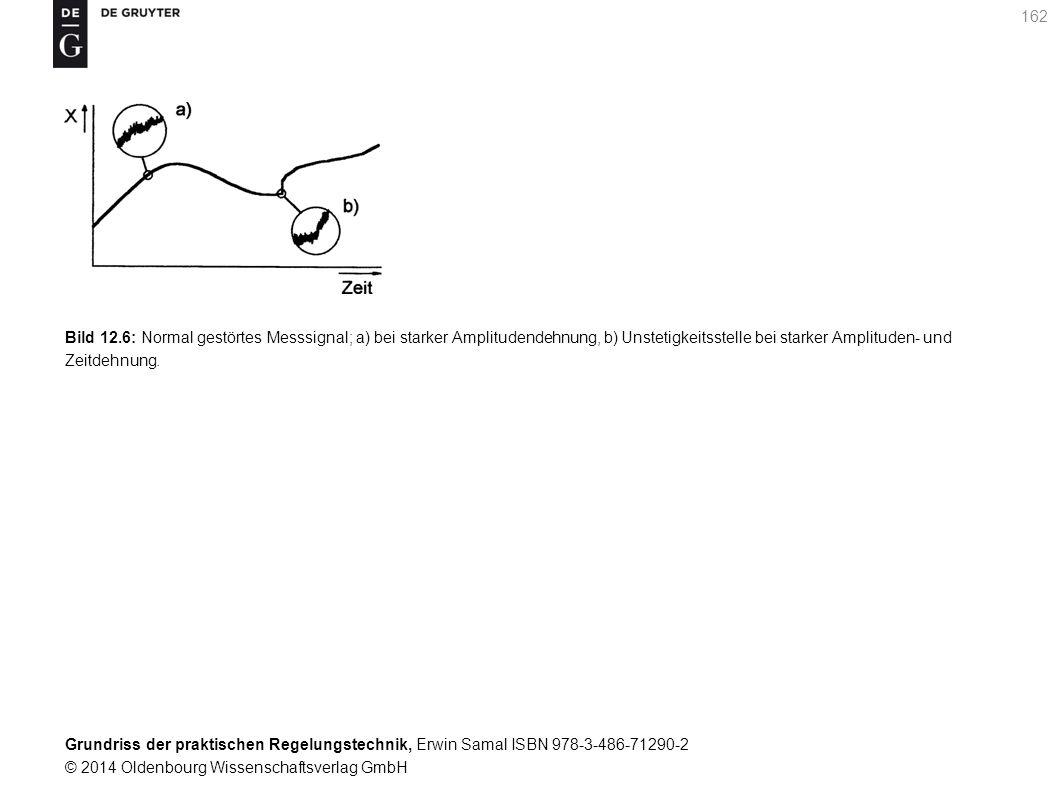 Bild 12.6: Normal gestörtes Messsignal; a) bei starker Amplitudendehnung, b) Unstetigkeitsstelle bei starker Amplituden- und Zeitdehnung.