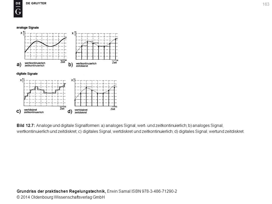 Bild 12.7: Analoge und digitale Signalformen: a) analoges Signal, wert- und zeitkontinuierlich; b) analoges Signal,