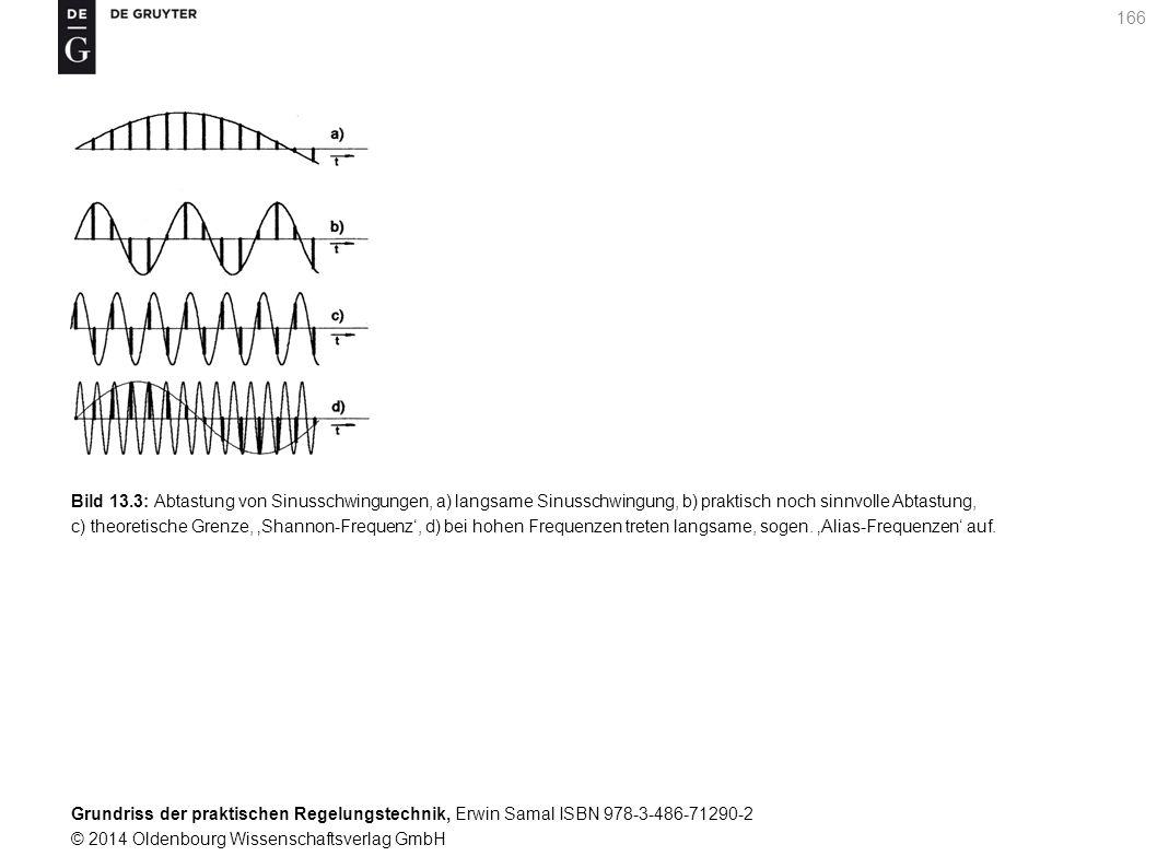 Bild 13.3: Abtastung von Sinusschwingungen, a) langsame Sinusschwingung, b) praktisch noch sinnvolle Abtastung, c) theoretische Grenze, 'Shannon-Frequenz', d) bei hohen Frequenzen treten langsame, sogen.