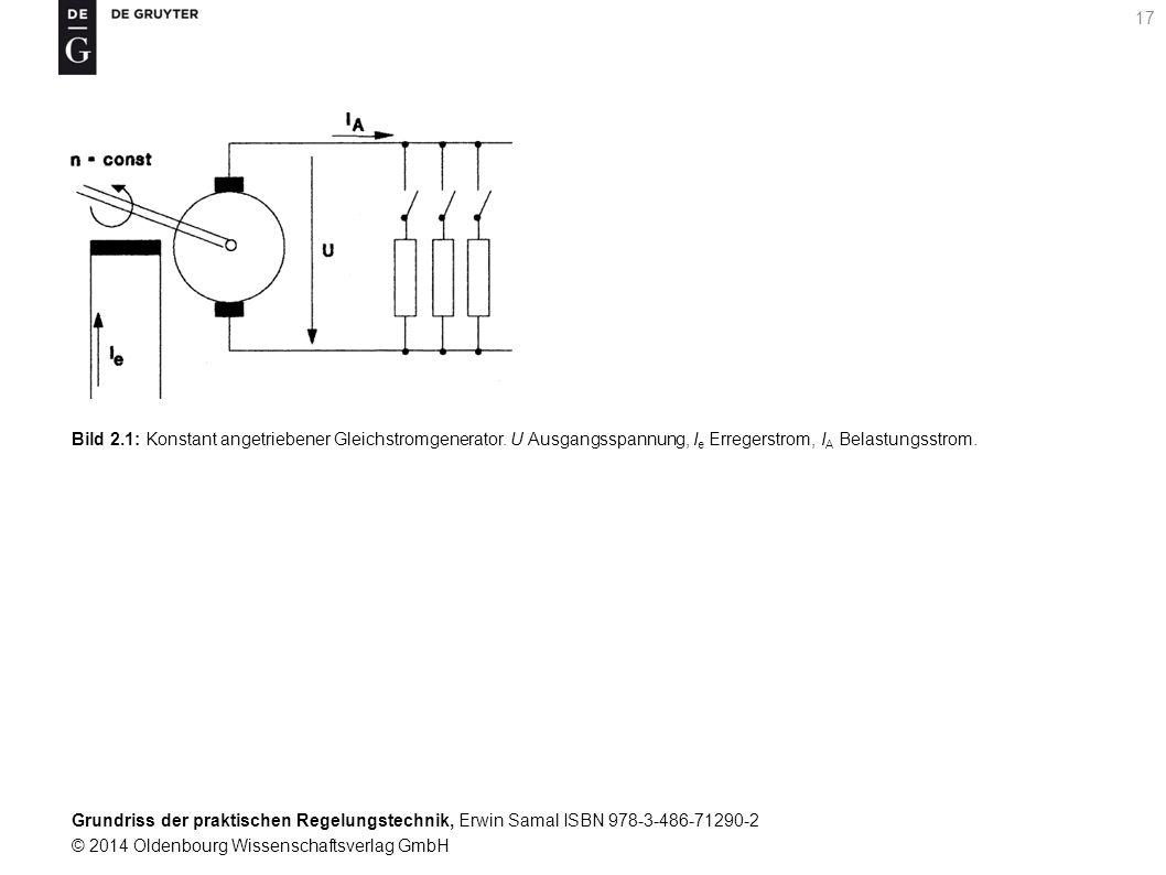 Bild 2. 1: Konstant angetriebener Gleichstromgenerator