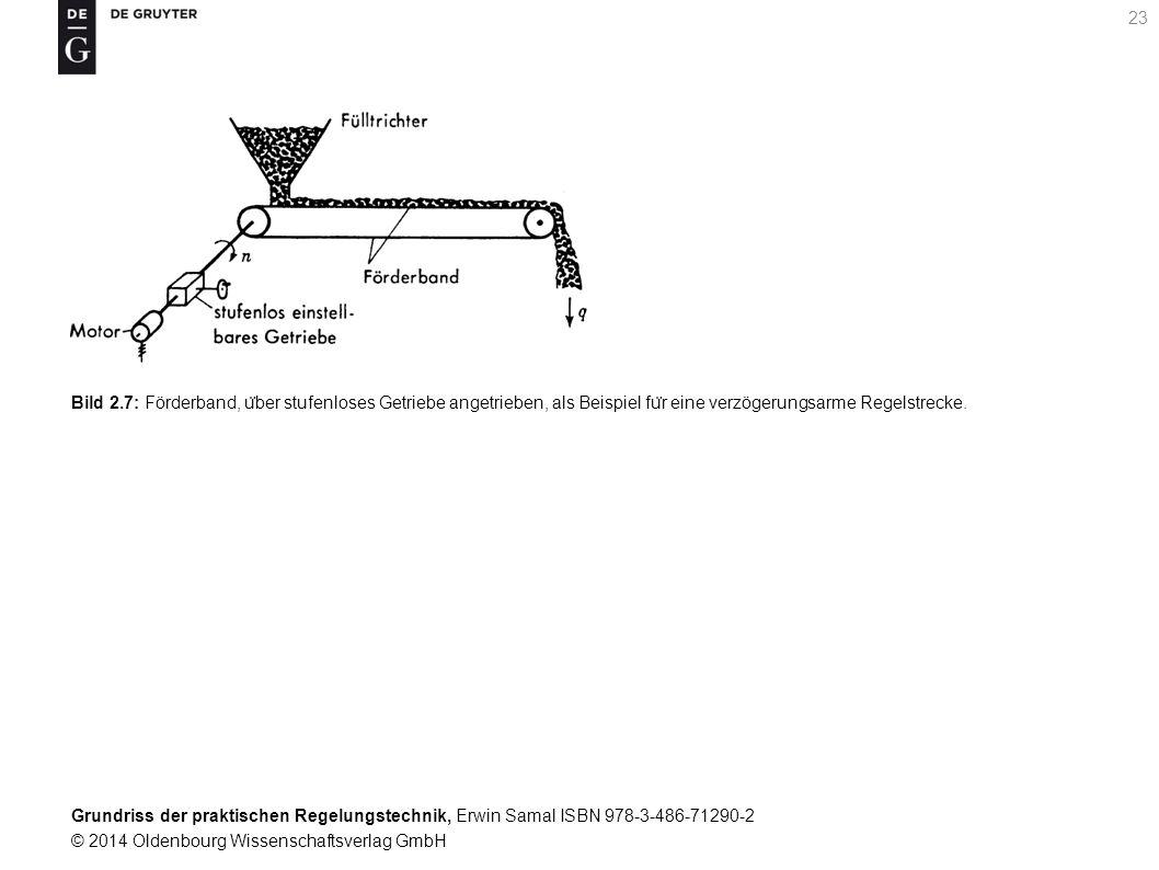 Bild 2.7: Förderband, über stufenloses Getriebe angetrieben, als Beispiel für eine verzögerungsarme Regelstrecke.