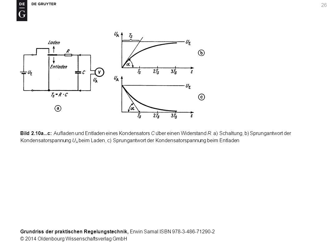 Bild 2.10a...c: Aufladen und Entladen eines Kondensators C über einen Widerstand R.