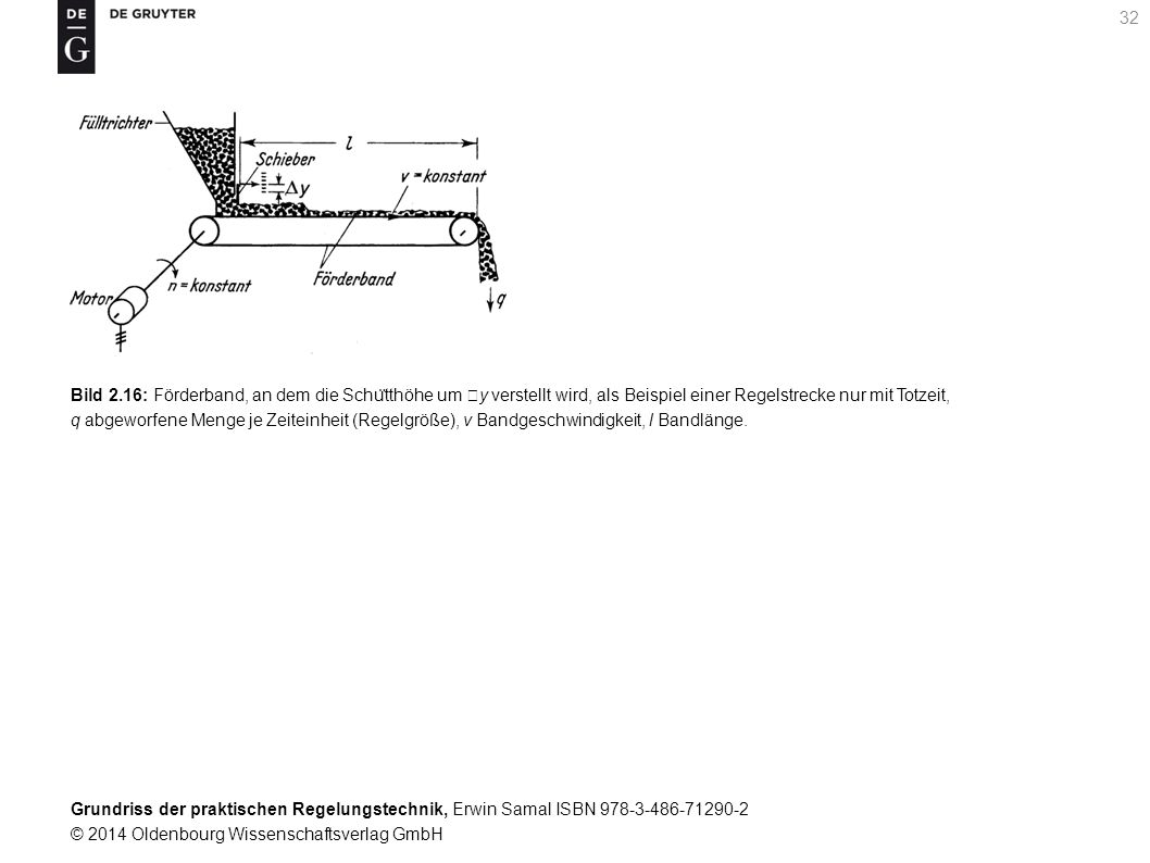 Bild 2.16: Förderband, an dem die Schütthöhe um y verstellt wird, als Beispiel einer Regelstrecke nur mit Totzeit,